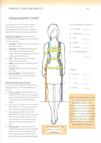 Measurement Chart illustrated by Danielle Meder - Bias Cut Blueprints